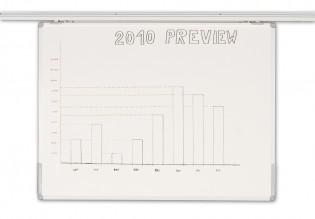 tabla magnetica pt sistem de prezentare pe sina bi office 60x90 cm 9196